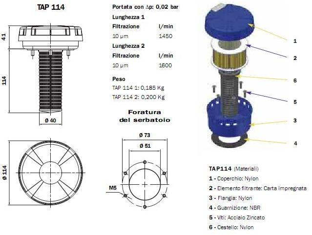 tsfa Olio Tappo Di Riempimento E Di Sfiato 1/Filettatura 1/gtsfa5/m