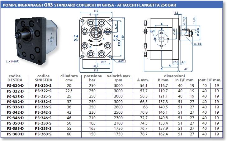 Schema Elettrico Trattore : Schema elettrico trattore same lml star